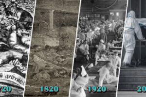 Foto/ Nga murtaja te Koronavirusi. Çdo 100 vite bota përballet me një epidemi
